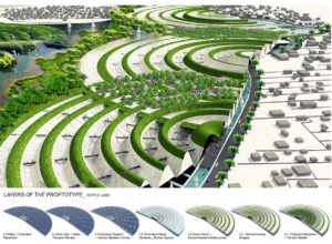 urban-design-pallikaranai-marsh-layers-of-the-prototype-by-dlea