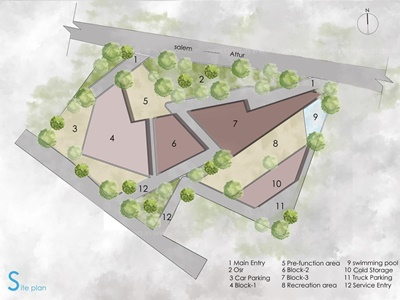 Proposed Multiuse Recreation Hub at Salem